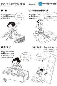 nurie Japan
